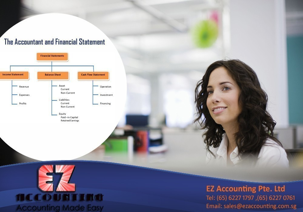 The Accountant and Financial Statement 1000 x 700