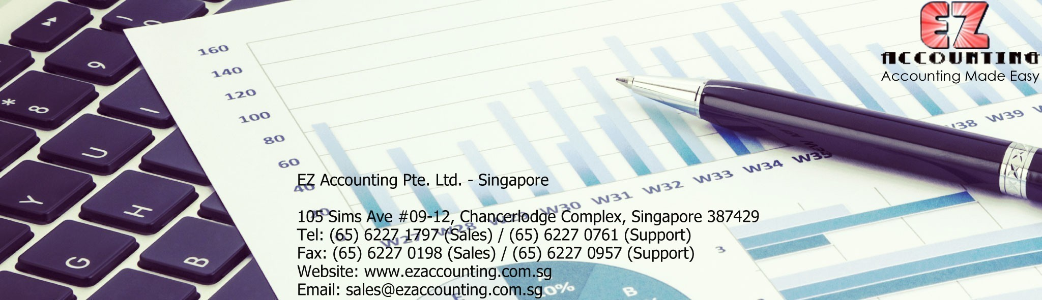 Objectives of Financial Accounting 2048 x 591