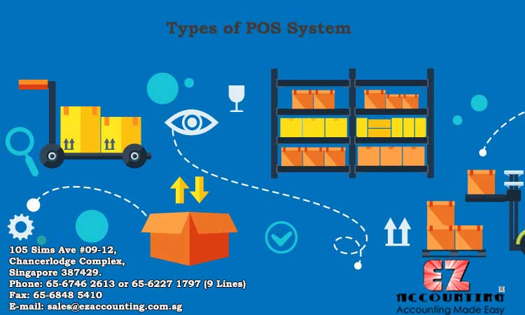 types-of-pos-system